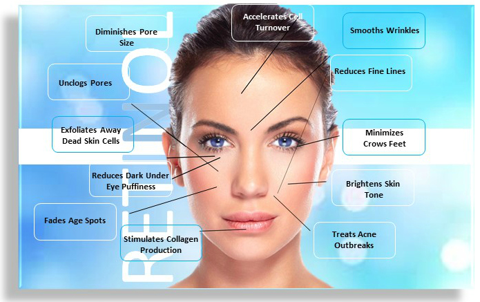 how to lighten skin permanently and naturally